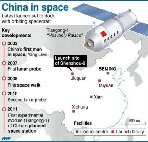 CHINA's GROWING CAPABILITY IN SPACE