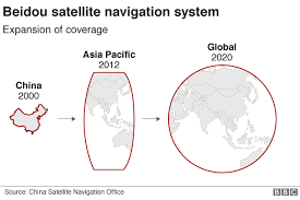 CHINA'S NEW GPS IS OPERATIONAL